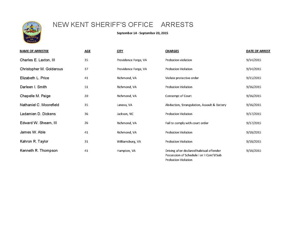 New Kent County Virginia Sheriff arrests for Sept 24 2015